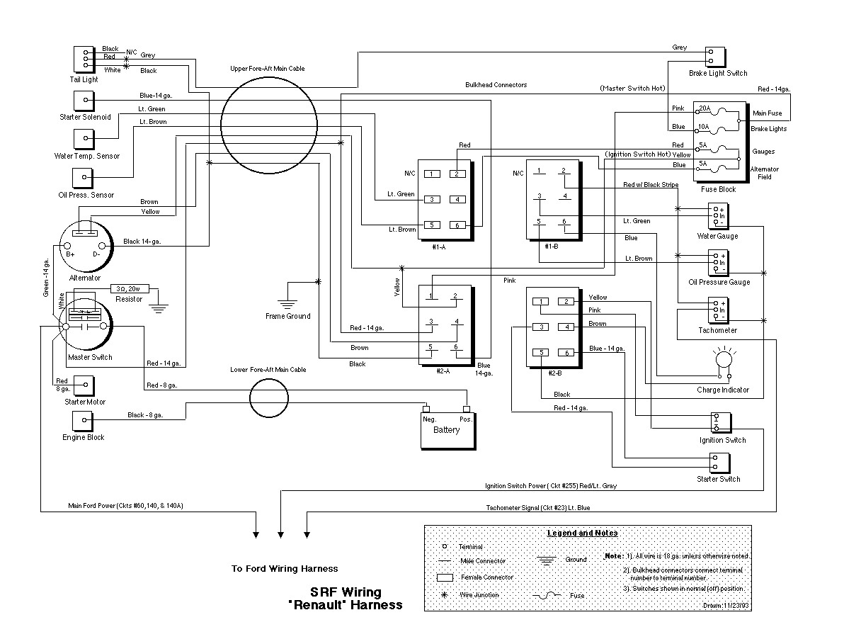 renault wiring diagram